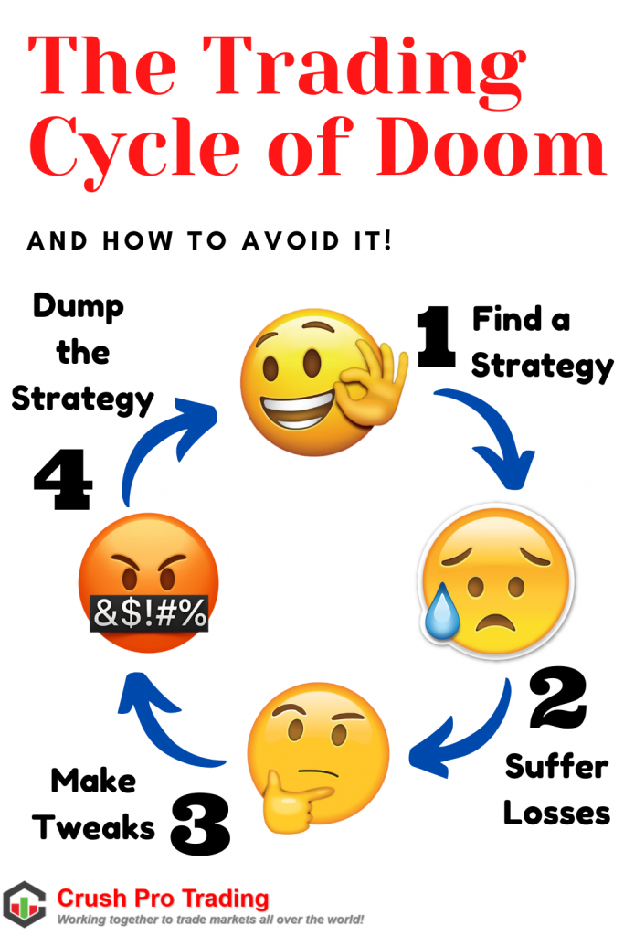 The Trading Cycle of Doom